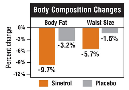 Orange-Chart.jpg
