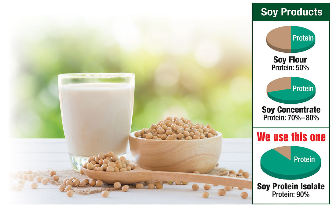 Chart-with-Glass-Soybeans.jpg
