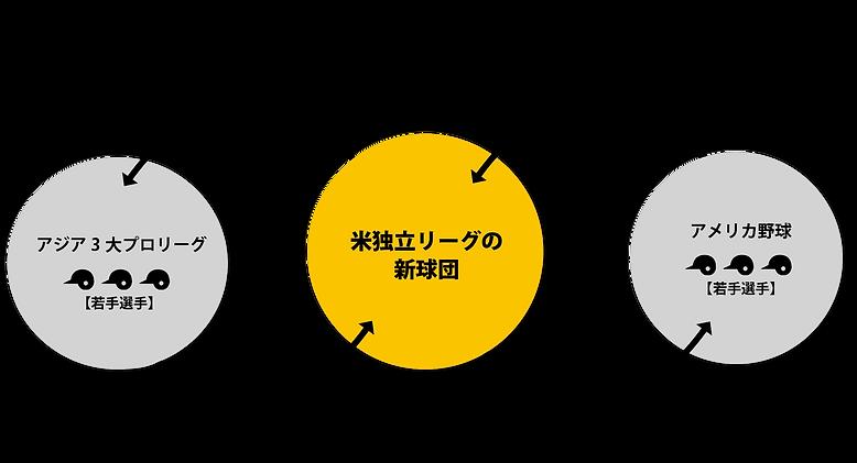 irokawa01.png