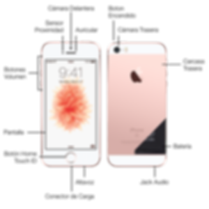 iPhoneSE Parts.png