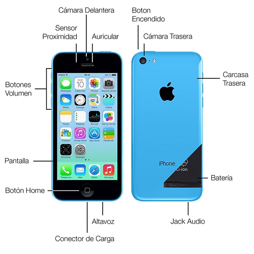 iPhone5c Parts.png