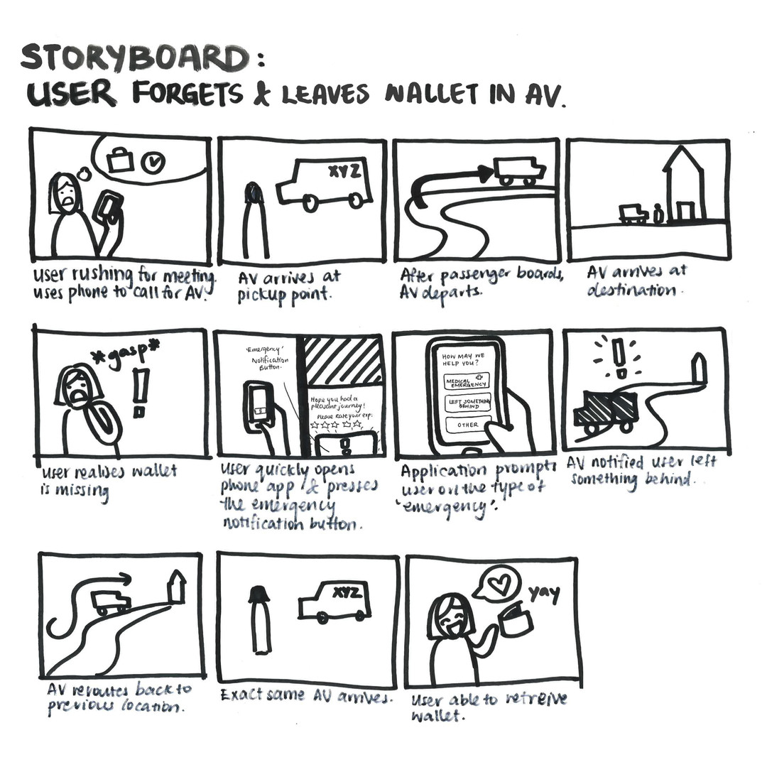 Storyboard Example: User forgets wallet