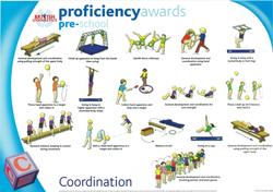 BG Pre-School Awards - Coordination