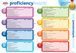 Core Proficiency 8-1