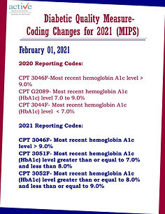 Diabetic Quality Measure Coding Changes for 2021 (MIPS)