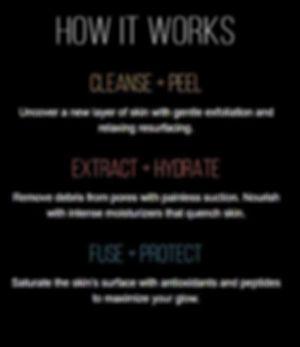 Hydrafacial - How It Works.JPG