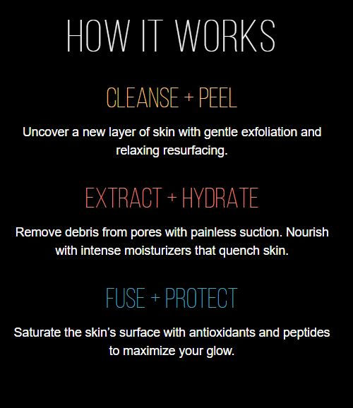 Hydrafacial - How It Works.JPG