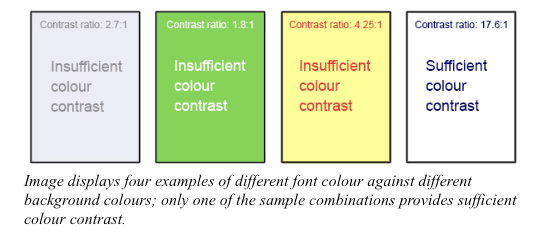 pages with text and background colours showing the problem of insufficient colour contrast