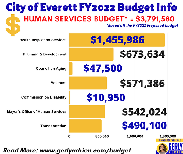 2022 human services (1).png