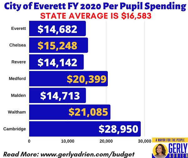 2022 schools (1).png