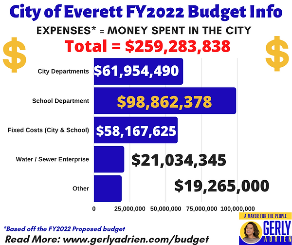 2021 expenses (1).png