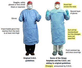 CDC new guidelines.png