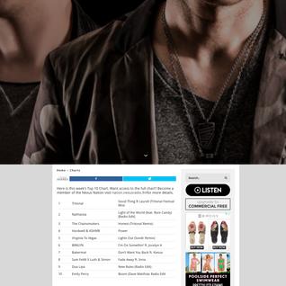 Nexus Radio Top 10 Chart - January 2018.