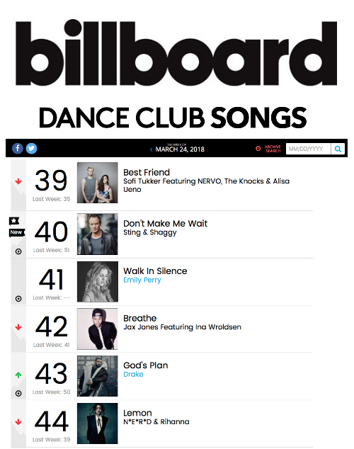 BILLBOARD DANCE CHART #41