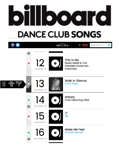 BILLBOARD DANCE CHART #13