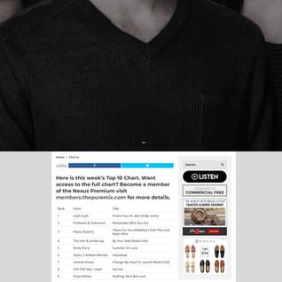Nexus Radio Top 10 Chart - September 201