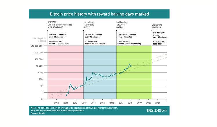 Halfing Chart-framed-1o.jpg
