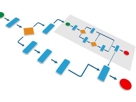 Il Modello Operativo del Punto Vendita di Mobili