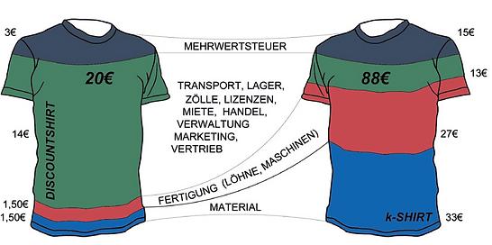 shirt-grafik.png