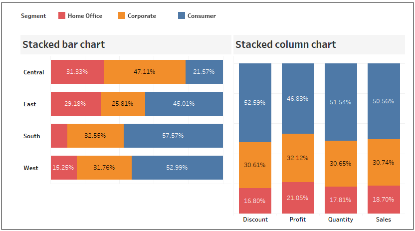 example of a stacked bar chart