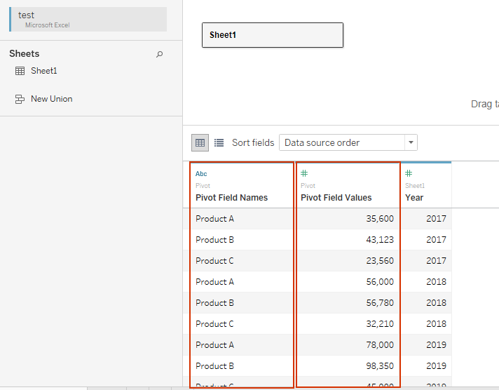 output of pivoted data in Tableau desktop