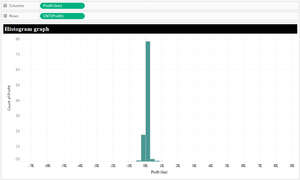 basic tableau histogram