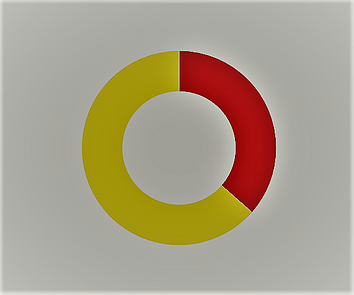 example of donut chart in tableau
