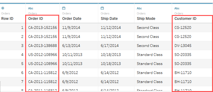 snapshot of sample dataset
