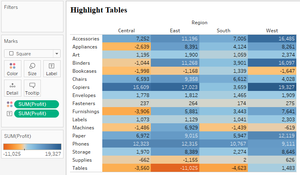 tableau highlight table multiple measures