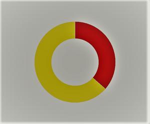 tableau doughnut chart