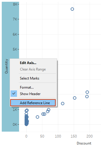 adding reference lines in tableau