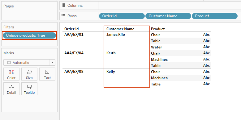 customers who ordered certain products together