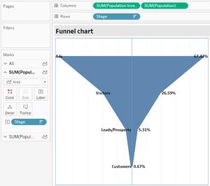 Tableau funnel chart