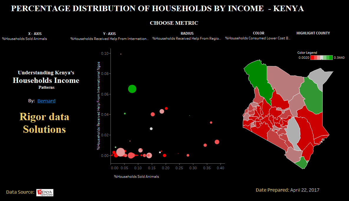 HOUSEHOLD INCOME, TABLEAU DASHBOARD