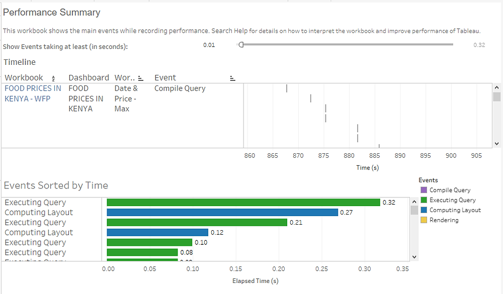 Tableau performance recording workbook