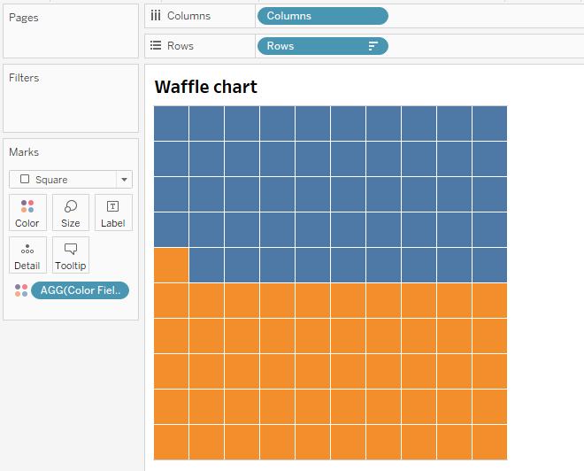 Resizing tableau waffle chart