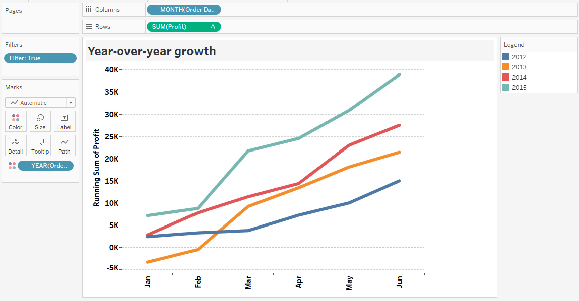 Tableau Tips Year Over Year Growth