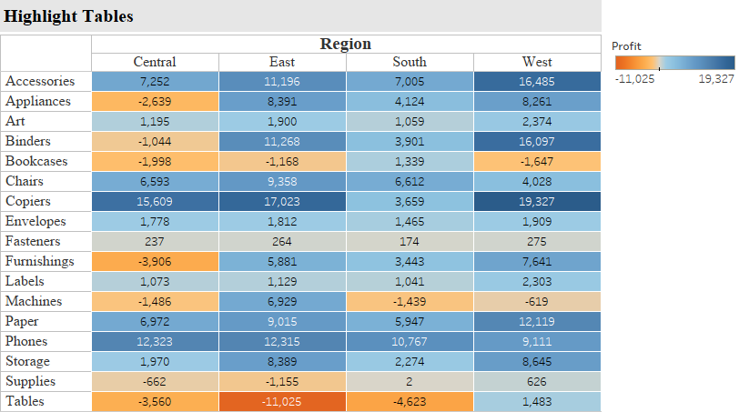 highlight tables in tableau