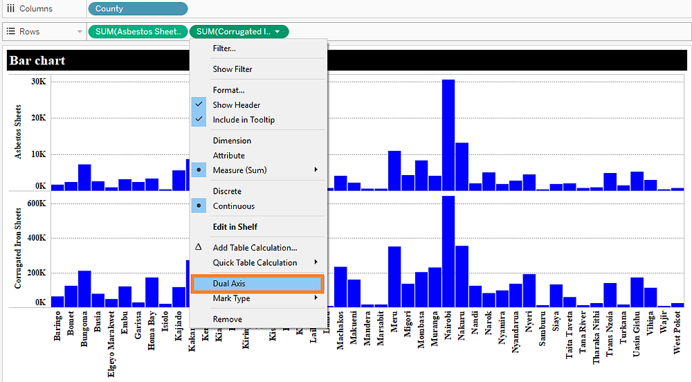 tableau dual axis chart