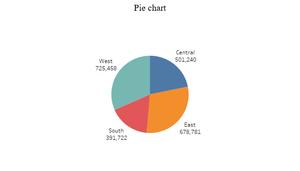 tableau pie chart labels
