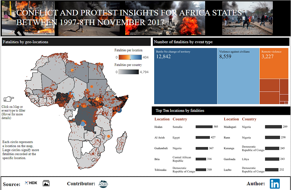 Example of a dual layered axis map in Tableau