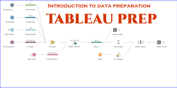 Introduction to Tableau Prep