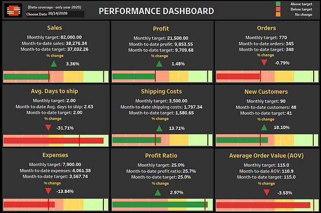 PERFORMANCE DASHBOARD.png