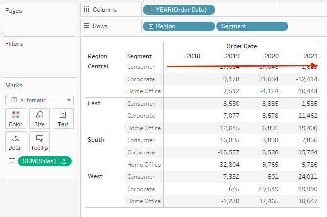 table calculation computed across the view