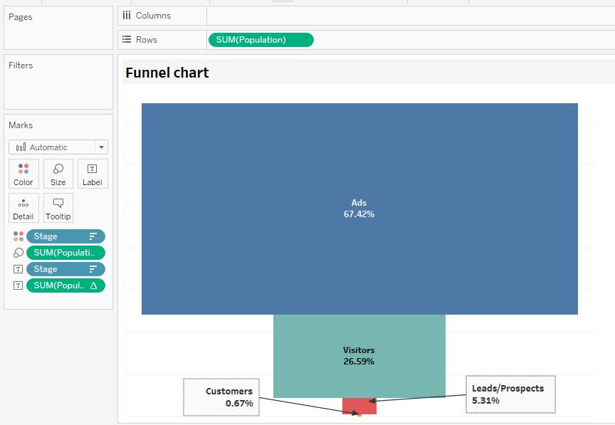 Tableau funnel chart final