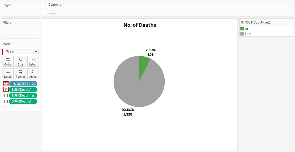 Creating a pie chart in tableau
