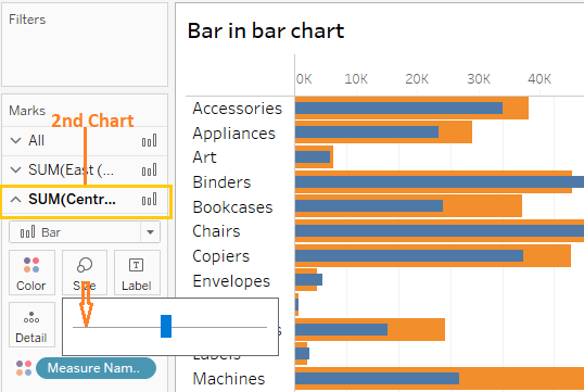 tableau bar in bar chart