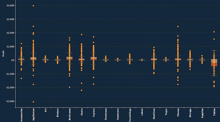example of box plot