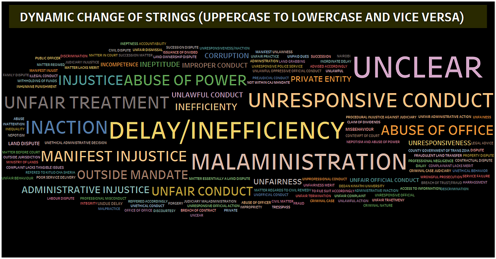 Covert string from Uppercase to Lowercase in Tableau