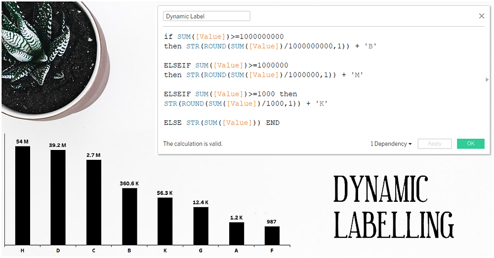 Dynamic labelling of values in Tableau